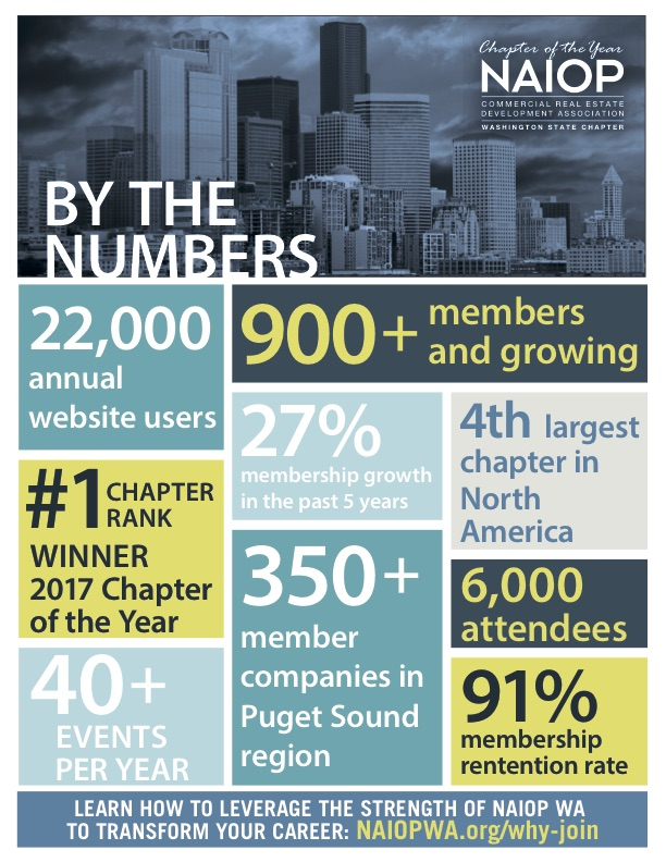 By the Numbers jpg